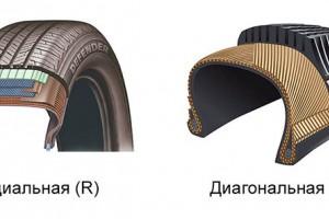 Диагональные и радиальные шины